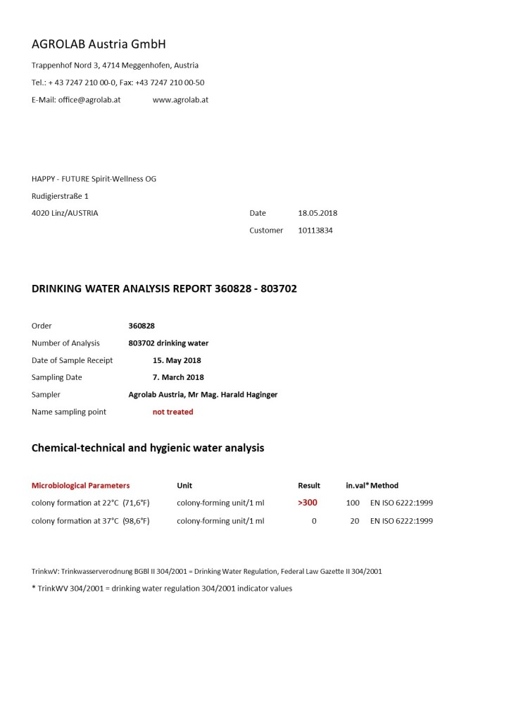 Drinking Water Analysis Report - not treated